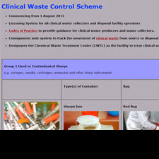 Clinical Wast Control